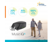 Starkey Muse iQ R i1600 Hearing Aid