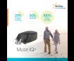 Starkey Muse iQ R i2400 Hearing Aid